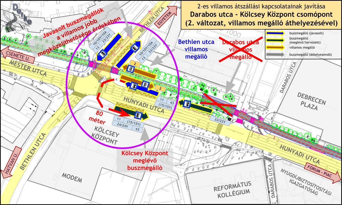 Javasolt átszállási kapcsolat a Darabos utcán (villamos megálló áthelyezéssel)